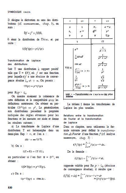 Dictionnaire des mathématiques algèbre, analyse, géométrie 2