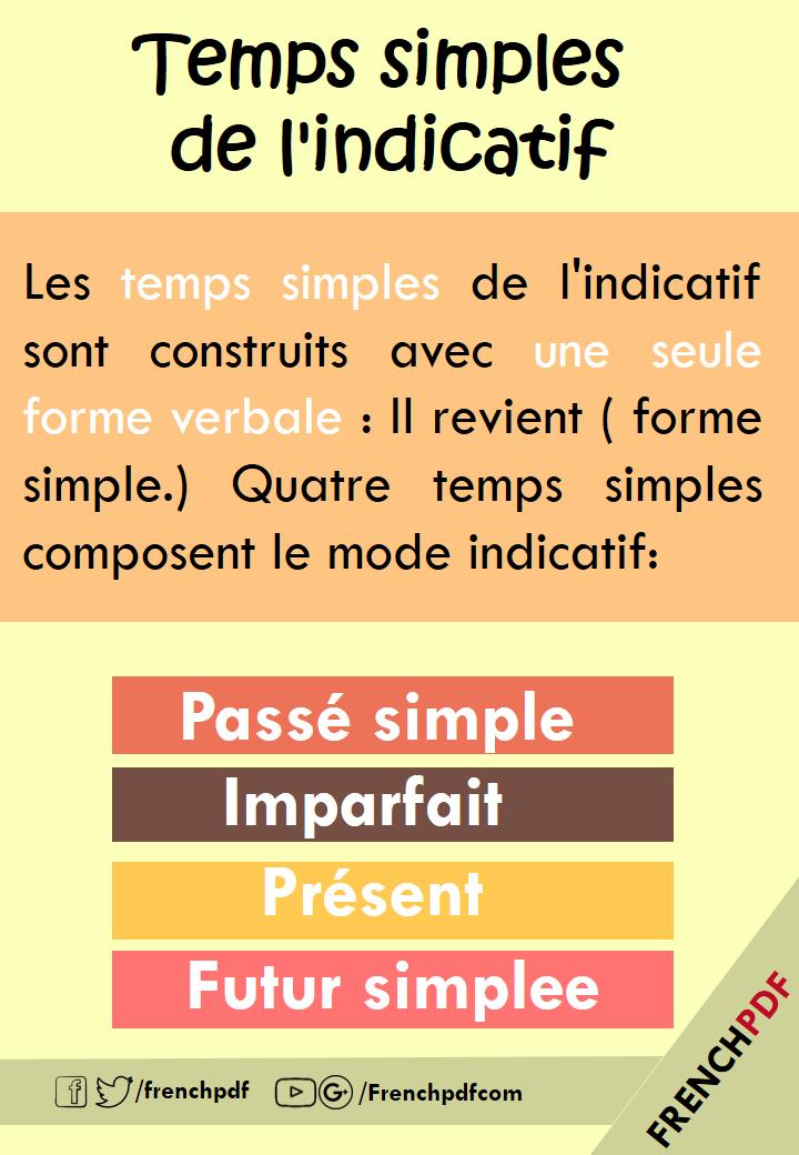 Infographie : Les valeurs des temps simples de l'indicatif 1