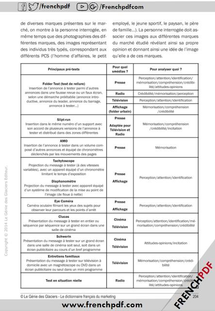 Télécharger Le dictionnaire français du marketing pdf Sophie RICHARD-LANNEYRIE 3