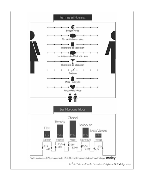 La génération Y et le lux en PDF de Grégory Casper et Darkplanneur 4